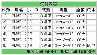 2012年7月21日札幌9R18990円.jpg