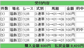 2012年7月8日福島12R8420円.jpg