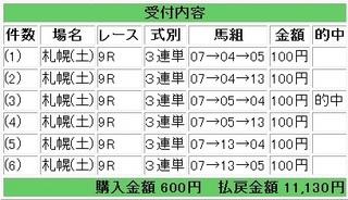 2012年8月4日札幌9R11130円.jpg