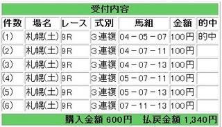 2012年8月4日札幌9R1340円3連複.jpg
