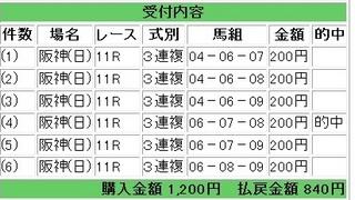 2012年9月16日ローズステーク420円3連複.jpg
