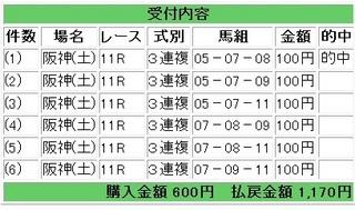 2012年9月22日阪神11R1170円3連複.jpg