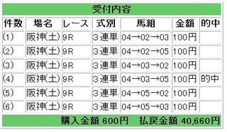 2012年9月22日阪神9R40660円.jpg