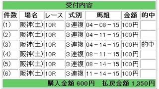 2012年9月29日阪神10R1350円3連複.jpg