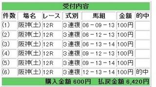 2012年9月8日阪神12R6420円3連複.jpg
