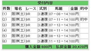 2012年9月8日阪神9R30470円.jpg