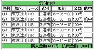 2013年10月05日東京11R1900円3連複 keiba.jpg