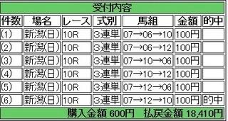2013年10月06日新潟10R18410円 keiba.jpg