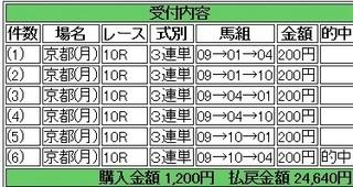 2013年10月14日京都10R12320円 keiba.jpg