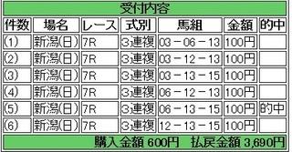 2013年10月27日新潟7R3690円3連複 keiba.jpg