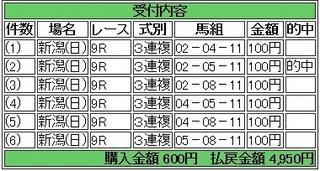 2013年10月27日新潟9R4950円3連複 keiba.jpg