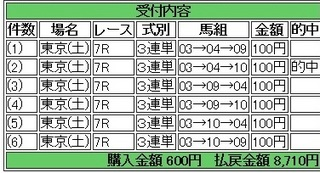 2013年11月02日東京7R8710円 keiba.jpg