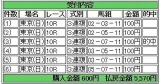 2013年11月03日東京10R5570円3連複 keiba.jpg