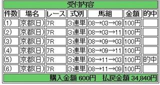 2013年11月10日京都7R34840円 keiba.jpg