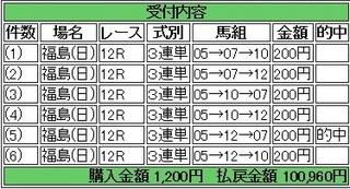 2013年11月10日福島12R50480円 keiba.jpg