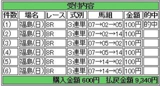 2013年11月17日福島8R9340円 keiba.jpg