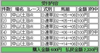 2013年12月14日中山2330円 keiba.jpg