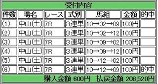 2013年12月21日中山7R206520円 keiba.jpg