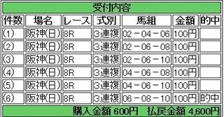 2013年12月22日阪神8R4600円3連複 keiba.jpg