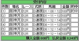 2013年12月23日阪神12R8340円3連複 keiba.jpg