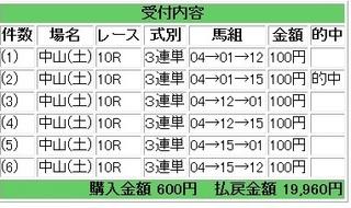 2013年1月12日中山12R19969円.jpg