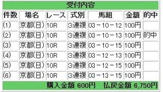 2013年1月13日京都10R6750円3連複.jpg