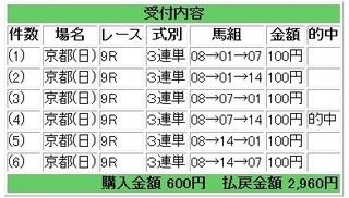 2013年1月13日京都9R2960円.jpg