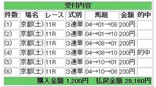 2013年1月19日京都牝馬ステークス13160円.jpg
