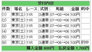 2013年1月26日東京11R1700円.jpg