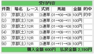 2013年2月02日京都12R2190円.jpg
