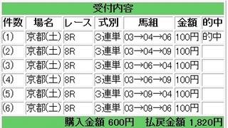 2013年2月02日京都8R1820円.jpg