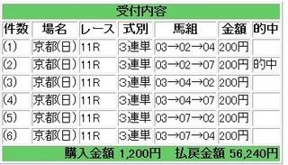 2013年2月03日きさらぎ賞28120円.jpg