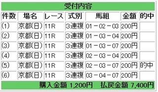 2013年2月03日きさらぎ賞3700円3連複.jpg