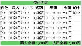 2013年2月03日東京新聞杯3650円3連複.jpg