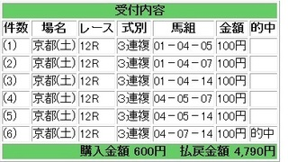 2013年2月09日京都12R4790円3連複.jpg