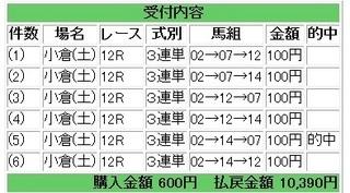 2013年2月09日小倉12R10390円.jpg