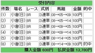 2013年2月10日小倉8R13780円.jpg