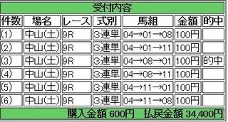 2013年3月15日中山9R34400円 keiba.jpg