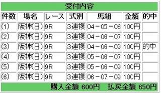 2013年3月24日阪神9R650円3連複.jpg