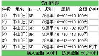 2013年3月31日中山6R26710円.jpg