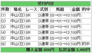2013年4月14日中山8R3480円.jpg