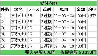 2013年4月20日京都8R20380円3連複.jpg