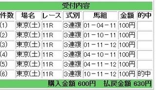 2013年4月20日東京11R630円3連複.jpg