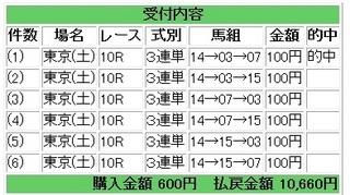 2013年4月27日東京10R10660円.jpg