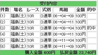 2013年4月6日福島10R23740円.jpg