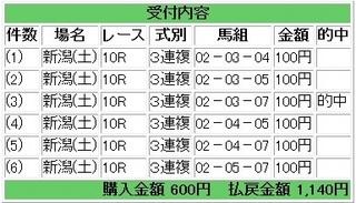 2013年5月11日新潟10R1140円3連複.jpg