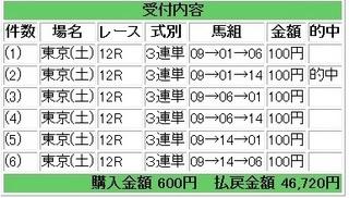 2013年5月18日東京12R46720円.jpg