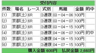 2013年5月25日京都6R2660円3連複.jpg