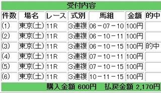 2013年5月25日東京11R2170円3連複.jpg