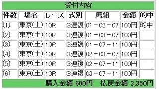 2013年6月1日東京10R3350円3連複.jpg